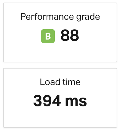 Load time on new page 394ms