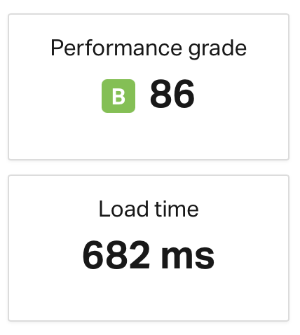 Load time on old page 682ms