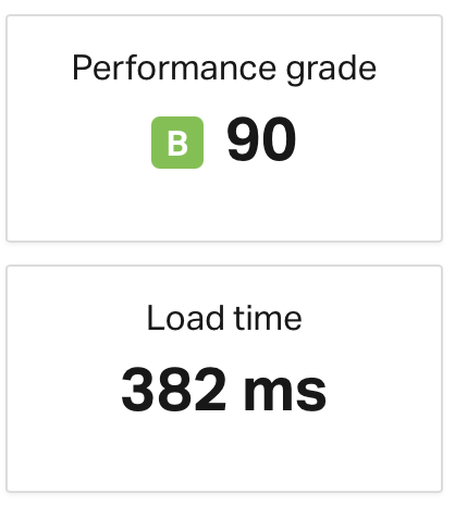 Load time for students homepage on new site is 382ms